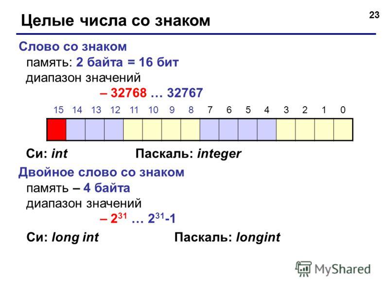 23 Целые числа со знаком Слово со знаком память: 2 байта = 16 бит диапазон значений – 32768 … 32767 Си: intПаскаль: integer Двойное слово со знаком память – 4 байта диапазон значений – 2 31 … 2 31 -1 Си: long intПаскаль: longint 151413121110987654321