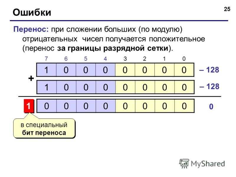 25 Ошибки Перенос: при сложении больших (по модулю) отрицательных чисел получается положительное (перенос за границы разрядной сетки). 10000000 10000000 + – 128 76543210 00000000 0 1 1 в специальный бит переноса