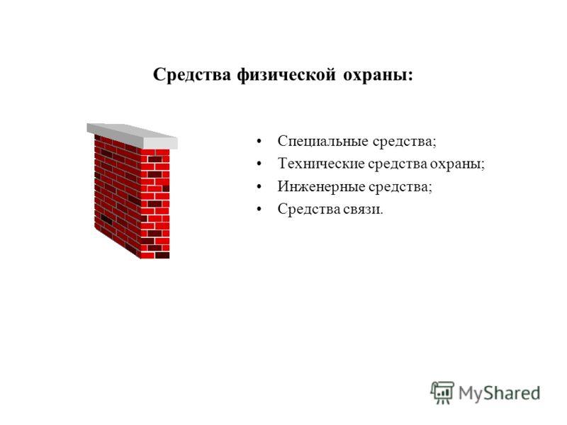 Средства физической охраны: Специальные средства; Технические средства охраны; Инженерные средства; Средства связи.