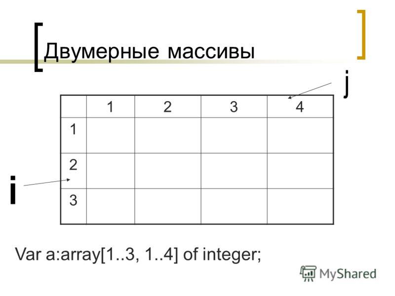 Двумерные массивы 1234 1 2 3 Var a:array[1..3, 1..4] of integer;