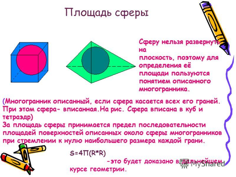 Площадь сферы Сферу нельзя развернуть на плоскость, поэтому для определения её площади пользуются понятием описанного многогранника. (Многогранник описанный, если сфера касается всех его граней. При этом сфера- вписанная.На рис. Сфера вписана в куб и