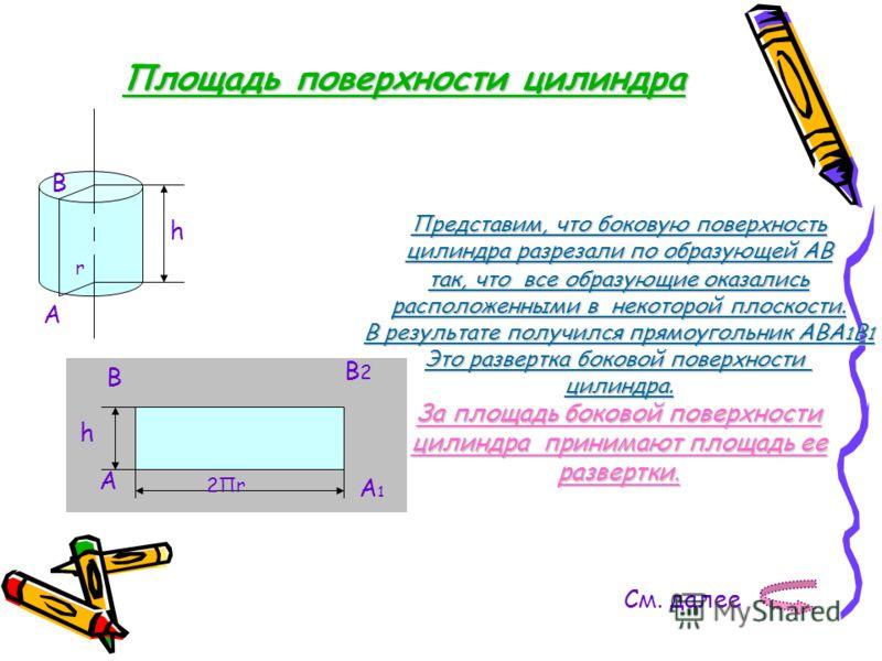 Площадь поверхности цилиндра A B r h A B A1A1 B2B2 h 2Пr2Пr Представим, что боковую поверхность цилиндра разрезали по образующей AB так, что все образующие оказались расположенными в некоторой плоскости. В результате получился прямоугольник ABA 1 B 1