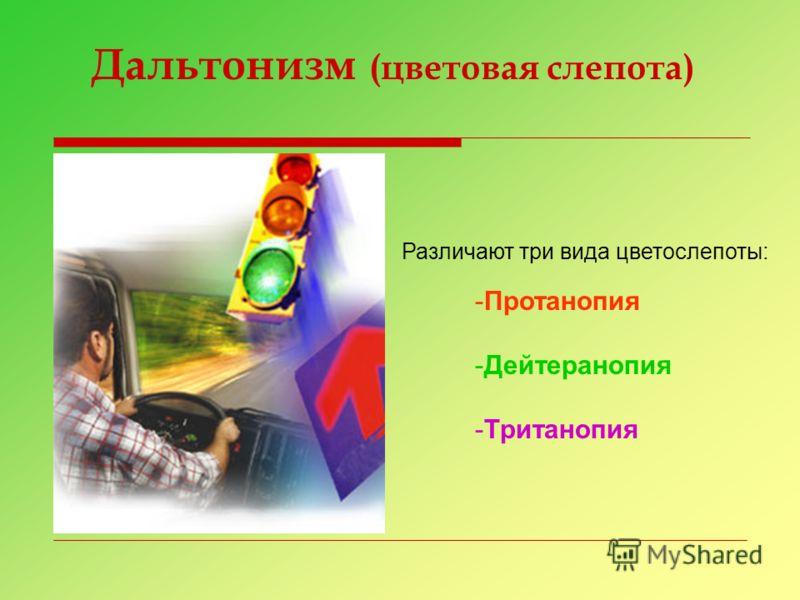 Дальтонизм (цветовая слепота) -Протанопия -Дейтеранопия -Тританопия Различают три вида цветослепоты: