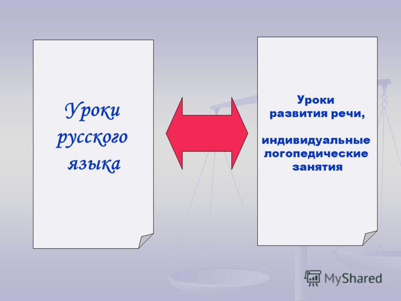 Основные механизмы Несформированность обобщенных звуко-буквенных образов Нарушение линейного развертывания Гипергенерализация языковых форм