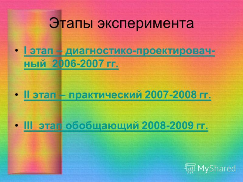 Этапы эксперимента I этап – диагностико-проектировач- ный 2006-2007 гг.I этап – диагностико-проектировач- ный 2006-2007 гг. II этап – практический 2007-2008 гг.II этап – практический 2007-2008 гг. III этап обобщающий 2008-2009 гг.III этап обобщающий