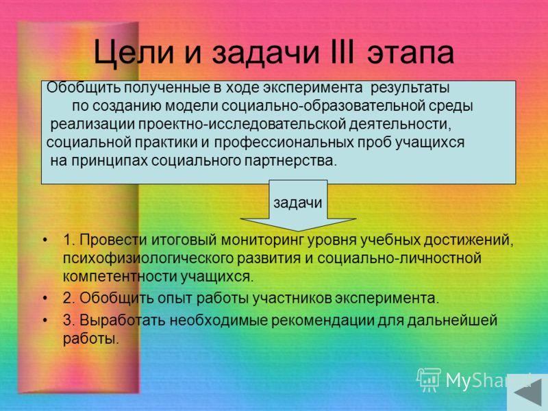 Цели и задачи III этапа 1. Провести итоговый мониторинг уровня учебных достижений, психофизиологического развития и социально-личностной компетентности учащихся. 2. Обобщить опыт работы участников эксперимента. 3. Выработать необходимые рекомендации