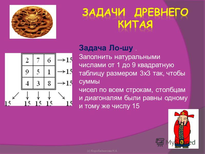 (с) Коробейникова Н.А. Задача Ло-шу. Заполнить натуральными числами от 1 до 9 квадратную таблицу размером 3х3 так, чтобы суммы чисел по всем строкам, столбцам и диагоналям были равны одному и тому же числу 15