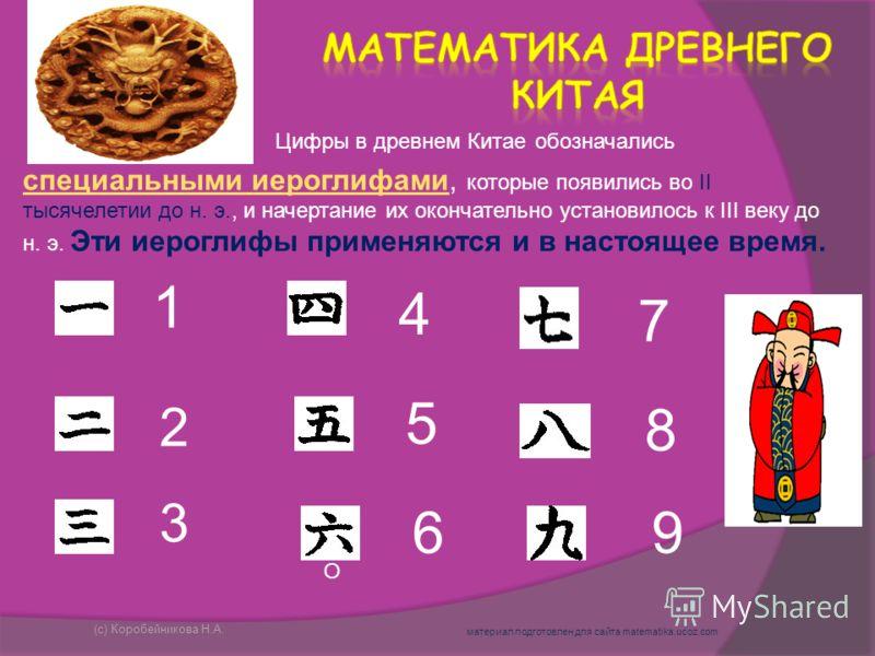 O Цифры в древнем Китаеобозначались специальными иероглифамиспециальными иероглифами, которые появились во II тысячелетии до н. э., и начертание их окончательно установилось к III веку до н. э. Эти иероглифы применяются и в настоящее время. 1 2 3 4 5