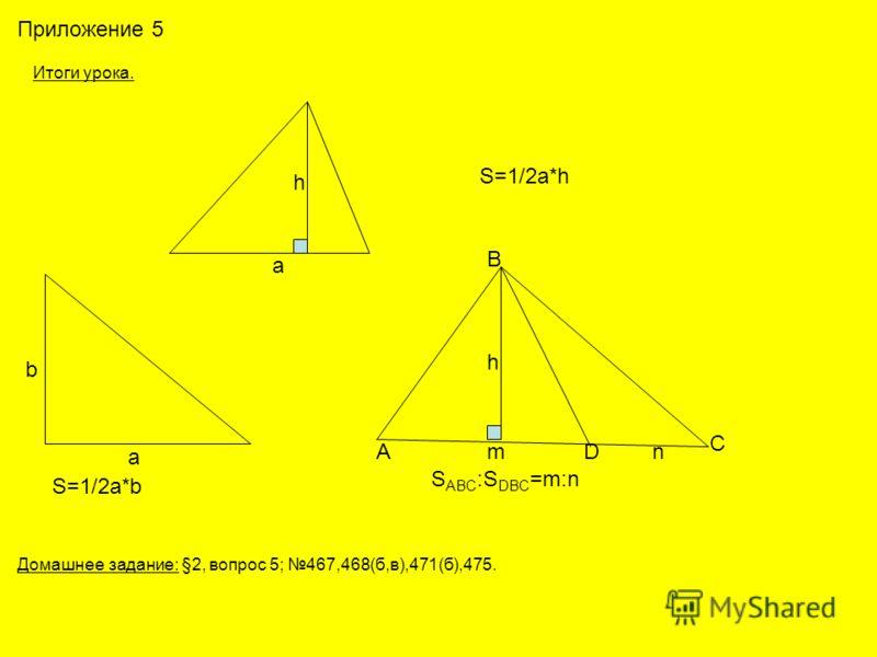 Приложение 5 Итоги урока. a h S=1/2a*h S=1/2a*b a b h mnA B C D S ABC :S DBC =m:n Домашнее задание: §2, вопрос 5; 467,468(б,в),471(б),475.