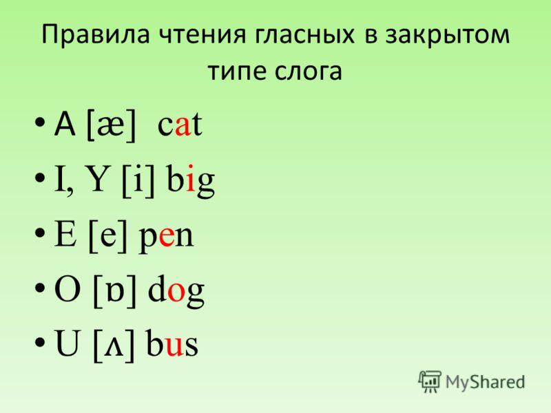 Правила чтения гласных в закрытом типе слога A [ ӕ ] cat I, Y [i] big E [e] pen O [ ɒ ] dog U [ ʌ ] bus