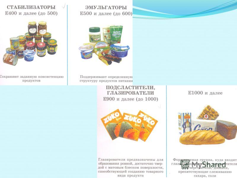 Пищевые добавки,разрешенные на территории РФ