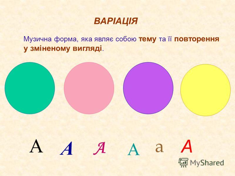 Музична форма, яка являє собою тему та її повторення у зміненому вигляді. ВАРІАЦІЯ А А А А а А