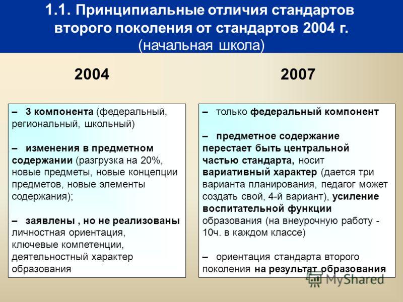 1.1. Принципиальные отличия стандартов второго поколения от стандартов 2004 г. (начальная школа) 2004 2007 – 3 компонента (федеральный, региональный, школьный) – изменения в предметном содержании (разгрузка на 20%, новые предметы, новые концепции пре