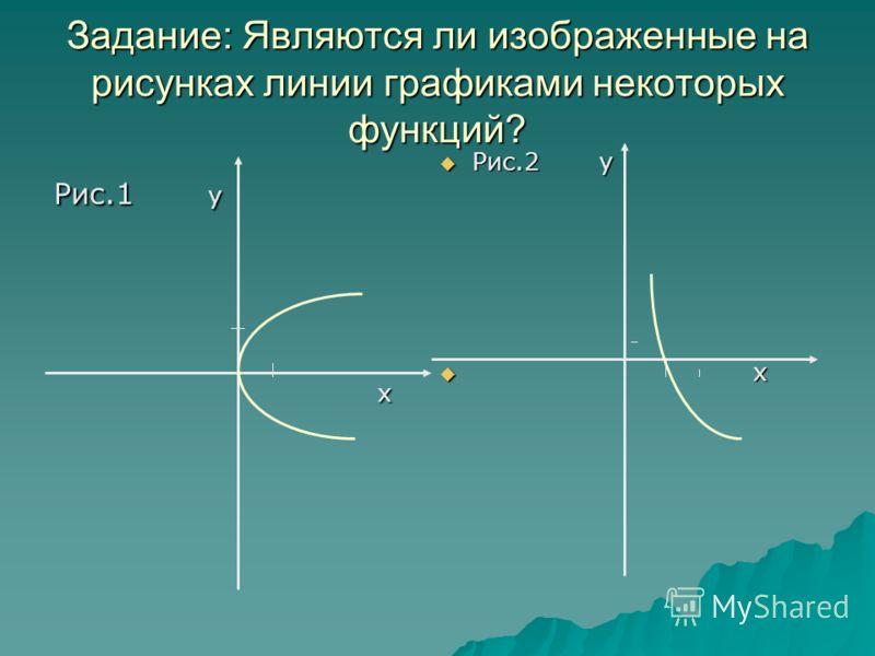 Задание: Являются ли изображенные на рисунках линии графиками некоторых функций? Рис.1 у х Рис.2 у Рис.2 у х х