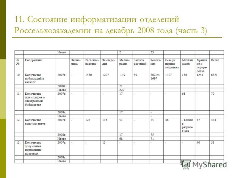 11. Состояние информатизации отделений Россельхозакадемии на декабрь 2008 года (часть 3)