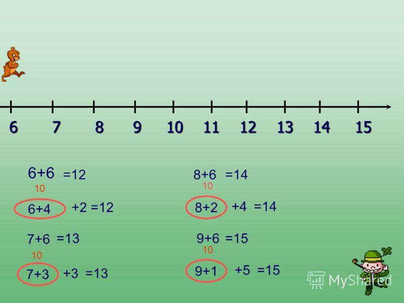 6 7 8 9 10 11 12 13 14 15 6 7 8 9 10 11 12 13 14 15 6+6 6+4 10 +2=12 =12 7+6 7+3 10 +3=13 =13 8+6 8+2 10 +4=14 =14 9+6 9+1 10 +5=15 =15