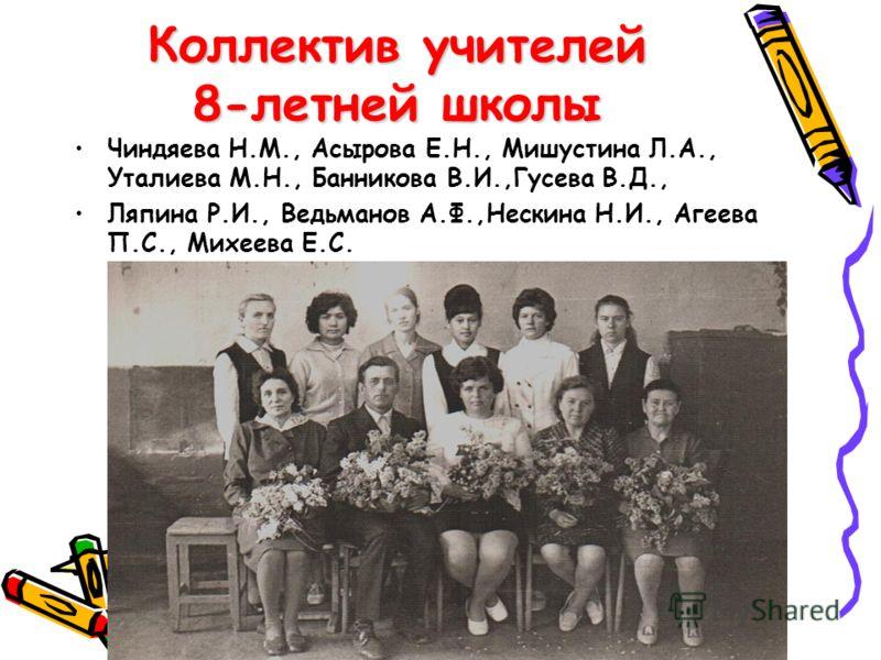 Восьмилетняя школа В этом здании дети учились с 1957 года по 1977 год.