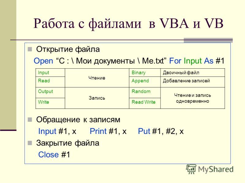 Работа с файлами в VBA и VB Открытие файла Open C : \ Мои документы \ Me.txt For Input As #1 Обращение к записям Input #1, x Print #1, x Put #1, #2, x Закрытие файла Close #1 Input Чтение BinaryДвоичный файл ReadAppendДобавление записей Output Запись