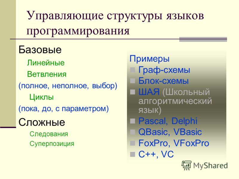 Управляющие структуры языков программирования Базовые Линейные Ветвления (полное, неполное, выбор) Циклы (пока, до, с параметром) Сложные Следования Суперпозиция Примеры Граф-схемы Блок-схемы ШАЯ (Школьный алгоритмический язык) Pascal, Delphi QBasic,