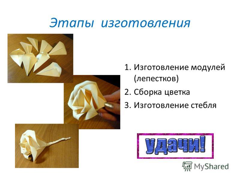 Этапы изготовления 1.Изготовление модулей (лепестков) 2.Сборка цветка 3.Изготовление стебля