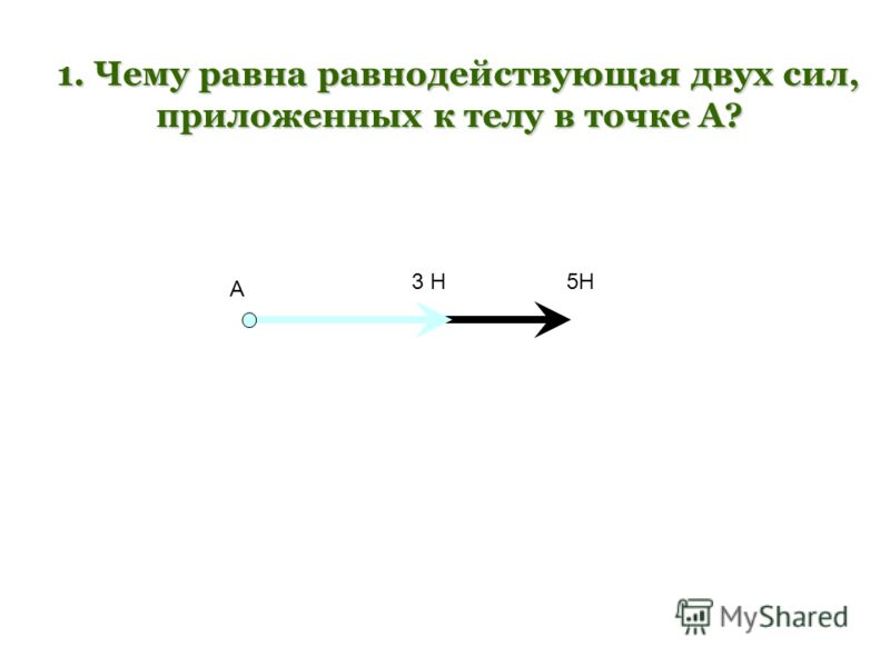 1. Чему равна равнодействующая двух сил, 1. Чему равна равнодействующая двух сил, приложенных к телу в точке А? 3 Н5Н А