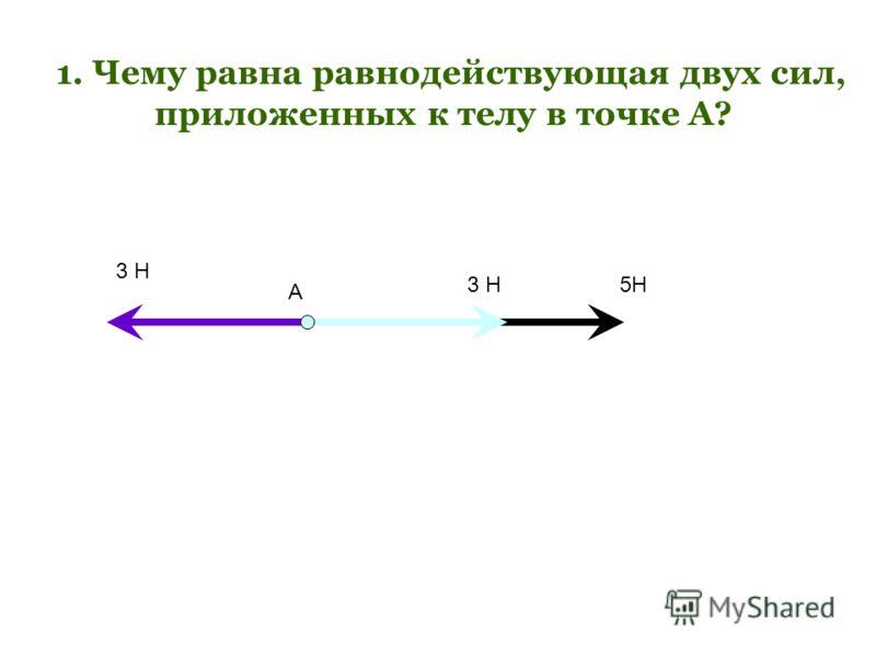 1. Чему равна равнодействующая двух сил, приложенных к телу в точке А? 3 Н5Н А 3 Н