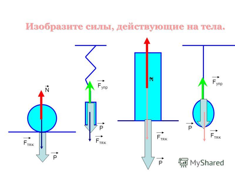 Изобразите силы, действующие на тела. P F тяж P P P F упр N N