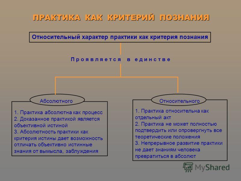 ПРАКТИКА КАК КРИТЕРИЙ ПОЗНАНИЯ Относительный характер практики как критерия познания 1. Практика абсолютна как процесс 2. Доказанное практикой является объективной истиной 3. Абсолютность практики как критерия истины дает возможность отличать объекти