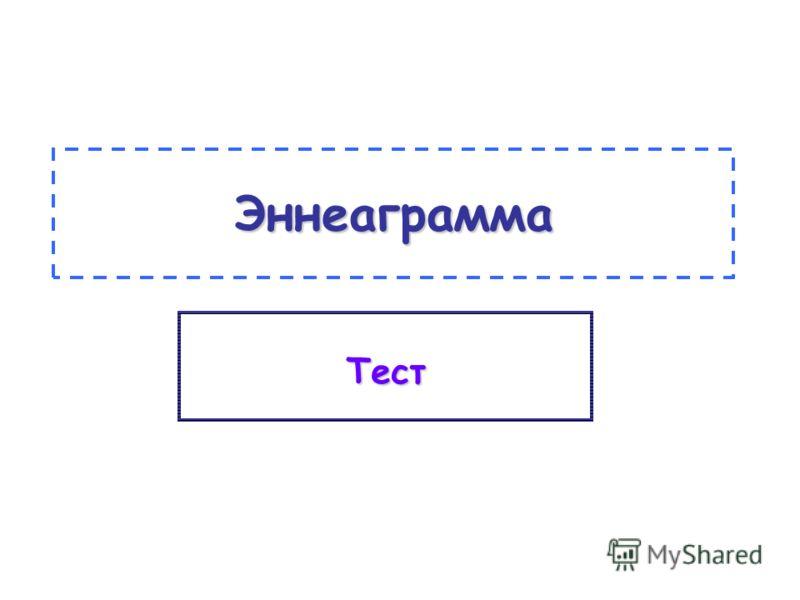 Эннеаграмма Тест