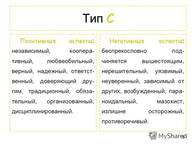 5 Тип С Позитивные аспекты Позитивные аспекты : независимый, коопера- тивный, любвеобильный, верный, надежный, ответст- венный, доверяющий дру- гим, традиционный, обяза- тельный, организованный, дисциплинированный. Негативные аспекты Негативные аспек