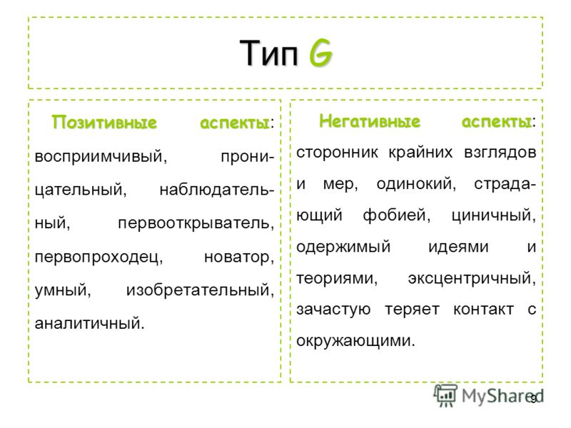 9 Тип G Позитивные аспекты Позитивные аспекты : восприимчивый, прони- цательный, наблюдатель- ный, первооткрыватель, первопроходец, новатор, умный, изобретательный, аналитичный. Негативные аспекты Негативные аспекты : сторонник крайних взглядов и мер
