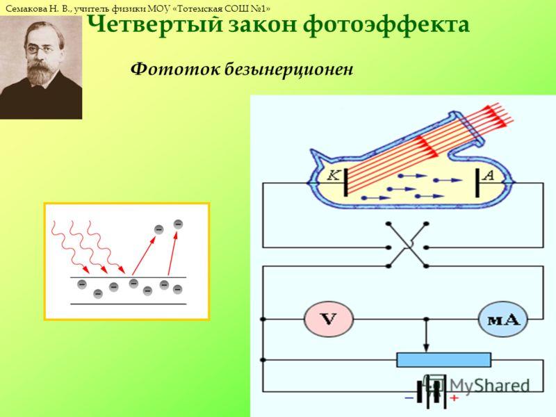 Семакова Н. В., учитель физики МОУ «Тотемская СОШ 1» Фототок безынерционен Четвертый закон фотоэффекта
