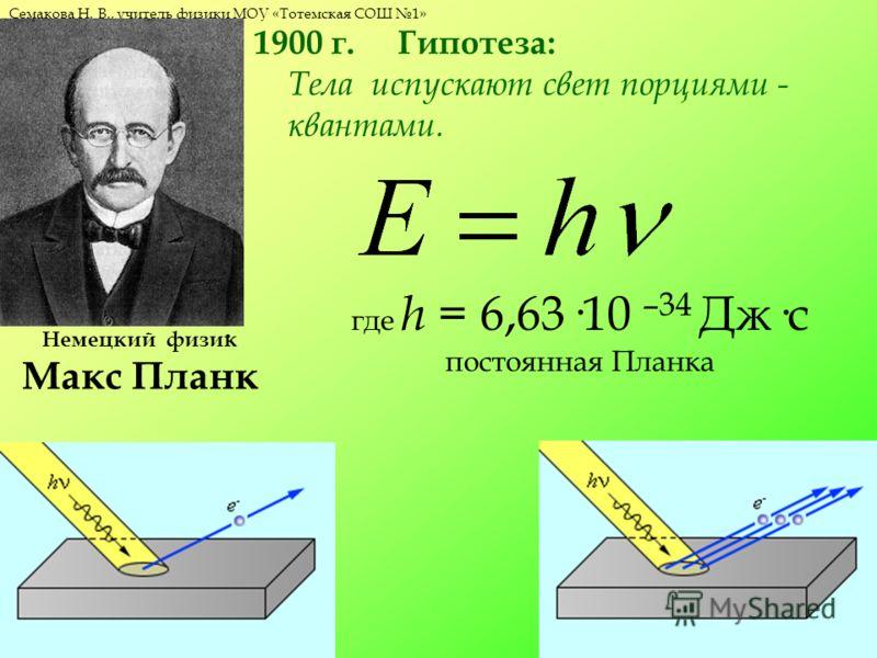 Семакова Н. В., учитель физики МОУ «Тотемская СОШ 1». где h = 6,63·10 –34 Дж·с постоянная Планка Немецкий физик Макс Планк 1900 г. Гипотеза: Тела испускают свет порциями - квантами.