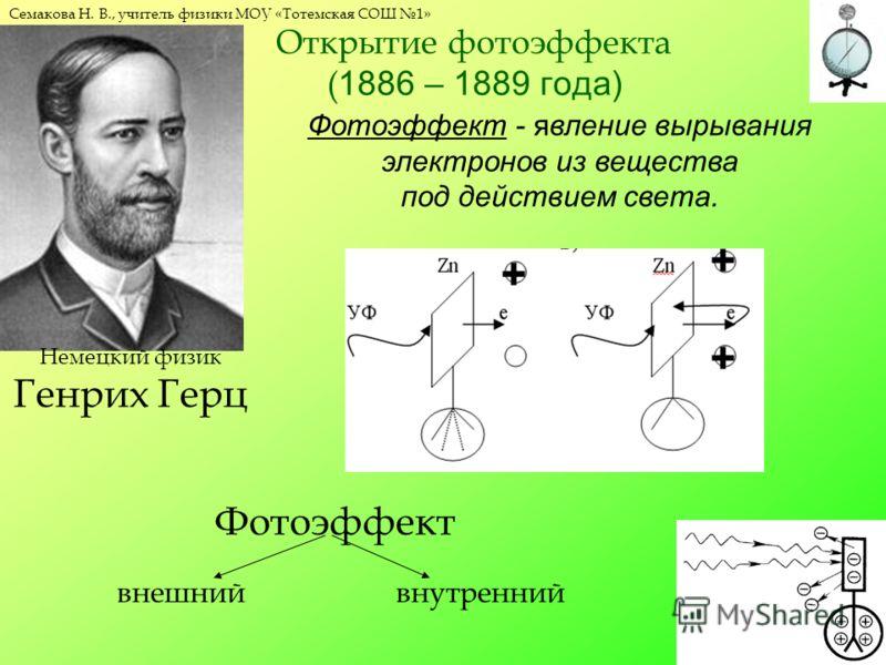 Семакова Н. В., учитель физики МОУ «Тотемская СОШ 1» Открытие фотоэффекта ( 1886 – 1889 года) Немецкий физик Генрих Герц Фотоэффект - явление вырывания электронов из вещества под действием света. Фотоэффект внешнийвнутренний + + +