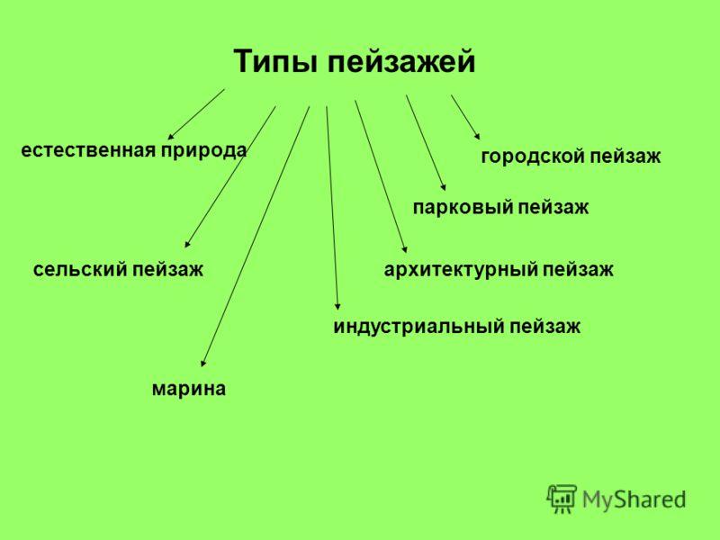Презентация На Тему Искусства