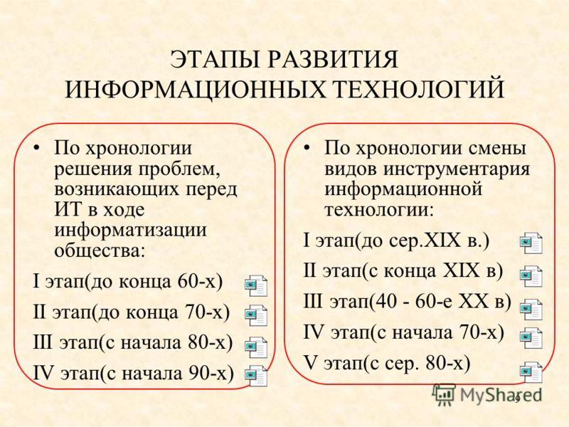 Й ПРОДУКТ Схема применения