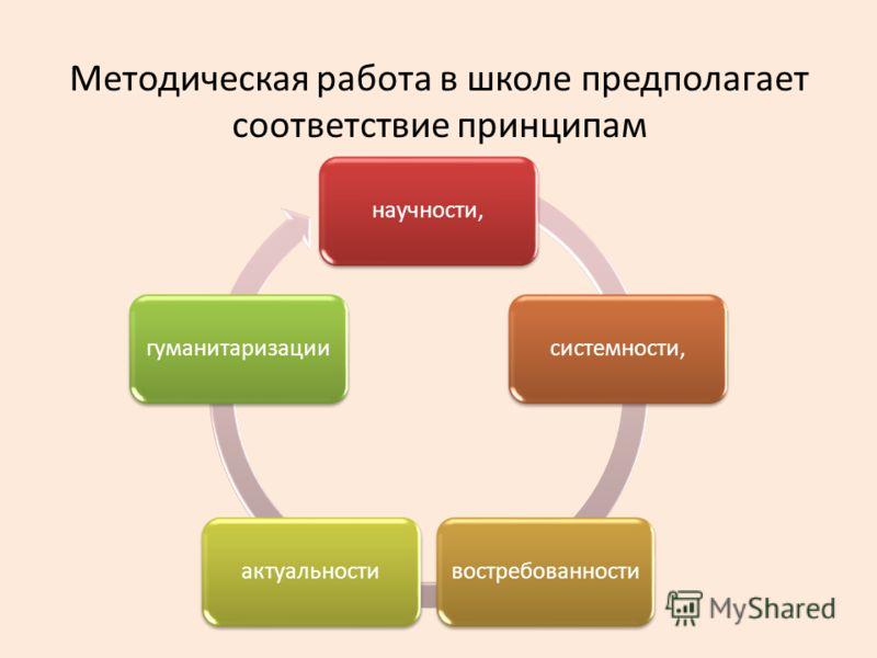Методическая работа в школе предполагает соответствие принципам научности, системности,востребованностиактуальностигуманитаризации