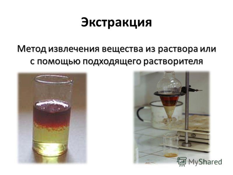 Экстракция Метод извлечения вещества из раствора или с помощью подходящего растворителя