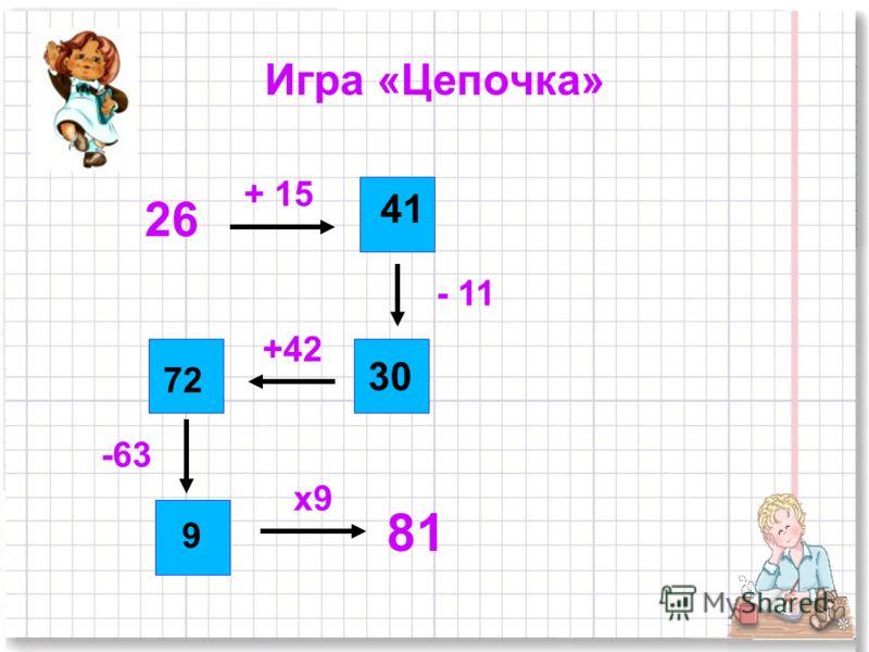 Игра «Цепочка» + 15 - 11 +42 -63 х9 81 41 30 72 9 26