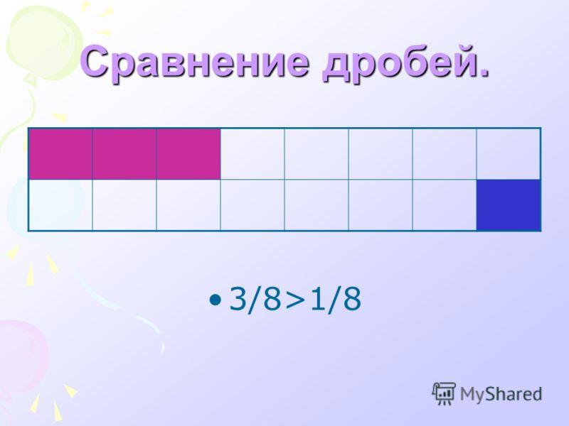 Дроби. 3/8 – дробь 3 числитель (показывает, скольковзяли) / дробная черта (то же, что и знак деления) 8 знаменатель (показывает, на сколькоразделили)