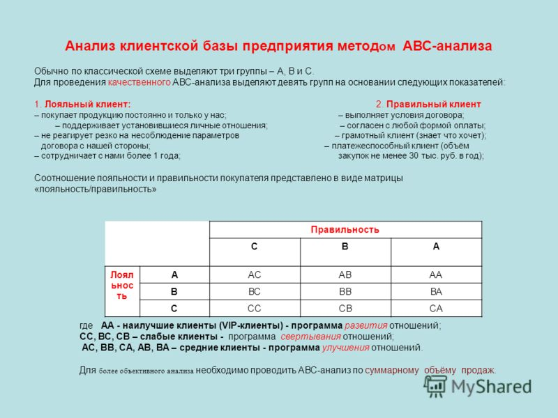 Анализ клиентской базы предприятия метод ом АВС-анализа Обычно по классической схеме выделяют три группы – А, В и С. Для проведения качественного АВС-анализа выделяют девять групп на основании следующих показателей: 1. Лояльный клиент: 2. Правильный