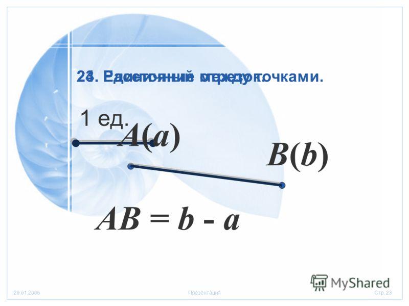 Стр. 2320.01.2006Презентация 24. Расстояние между точками.23. Единичный отрезок. 1 ед. А(а)А(а) В(b)В(b) АB = b - а