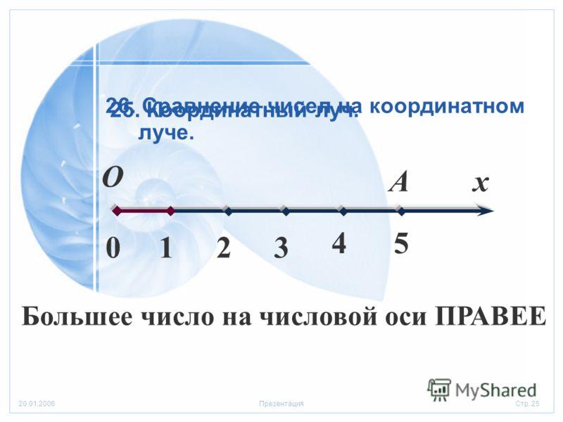 Стр. 2520.01.2006Презентация 25. Координатный луч. О 0 4 321 5 хА Большее число на числовой оси ПРАВЕЕ 26. Сравнение чисел на координатном луче.