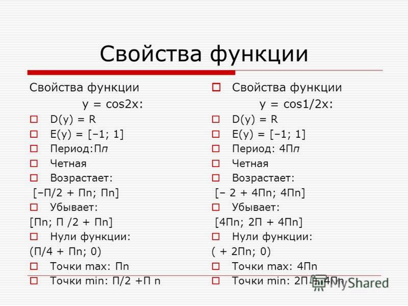 Свойства функции y = cos2x: D(y) = R E(y) = [–1; 1] Период:Пп Четная Возрастает: [–П/2 + Пn; Пn] Убывает: [Пn; П /2 + Пn] Нули функции: (П/4 + Пn; 0) Точки max: Пn Точки min: П/2 +П n Свойства функции y = cos1/2x: D(y) = R E(y) = [–1; 1] Период: 4Пп