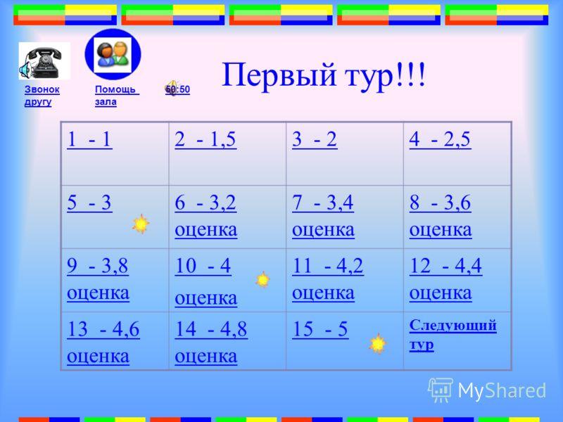 7 Правильный ответ 1 – 4. мм 2 – 1. см 3 – 3. дм 4 – 2. мм