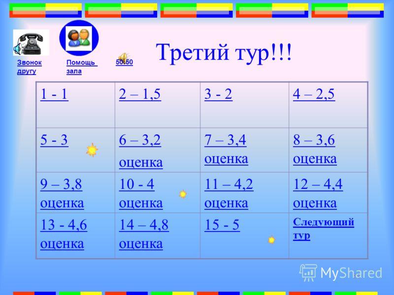 80 Третий отборочный тур!!! Лобачёвский Гаусс Архимед Пифагор 1 2 3 4 Расположите этих математиков в порядке проживания:
