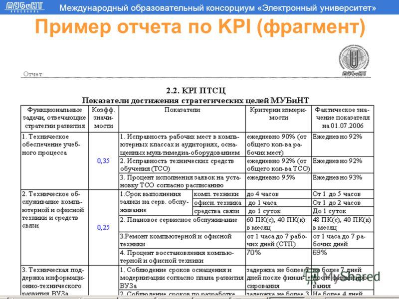 www.mubint.ru Международный образовательный консорциум «Электронный университет» Пример отчета по KPI (фрагмент)