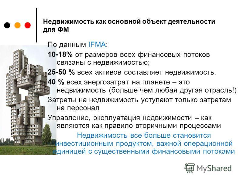 Недвижимость как основной объект деятельности для ФМ По данным IFMA: 10-18% от размеров всех финансовых потоков связаны с недвижимостью; 25-50 % всех активов составляет недвижимость. 40 % всех энергозатрат на планете – это недвижимость (больше чем лю