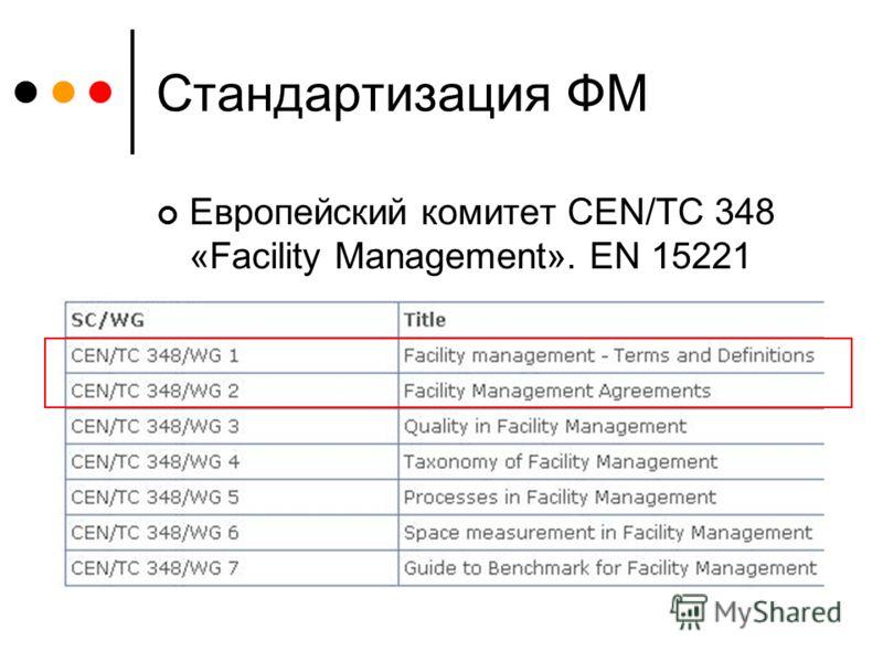 Стандартизация ФМ Европейский комитет CEN/TC 348 «Facility Management». EN 15221