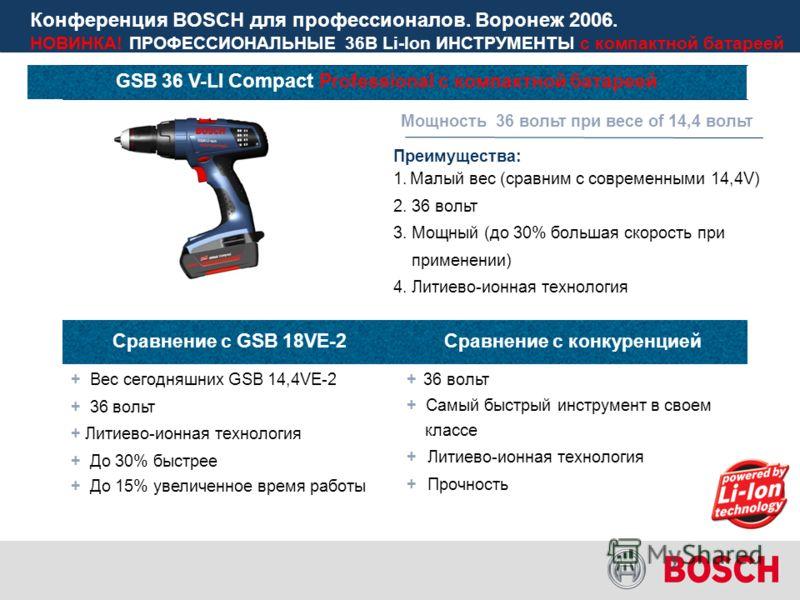 Сравнение с конкуренциейСравнение с GSB 18VE-2 +36 вольт + Самый быстрый инструмент в своем классе + Литиево-ионная технология + Прочность + Вес сегодняшних GSB 14,4VE-2 + 36 вольт + Литиево-ионная технология + До 30% быстрее + До 15% увеличенное вре